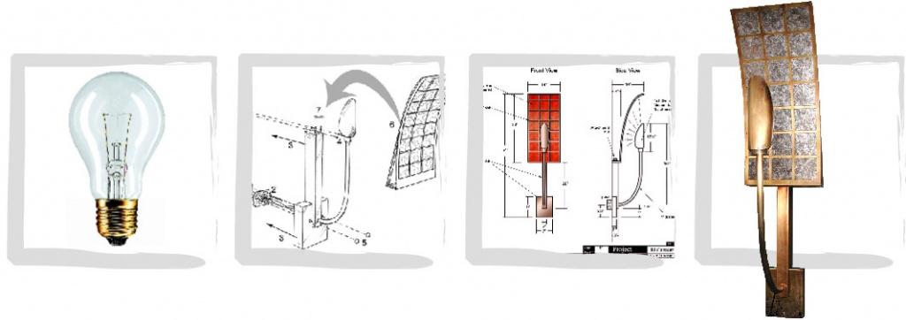 design-processus